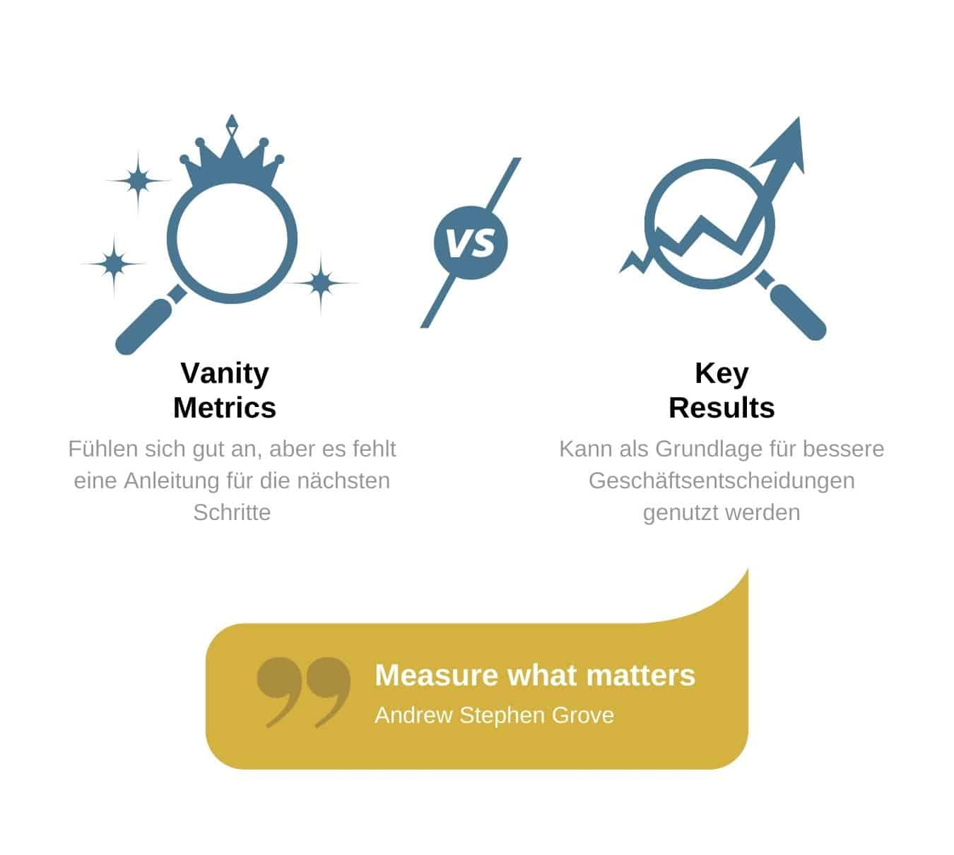 key results vs vanity metrics